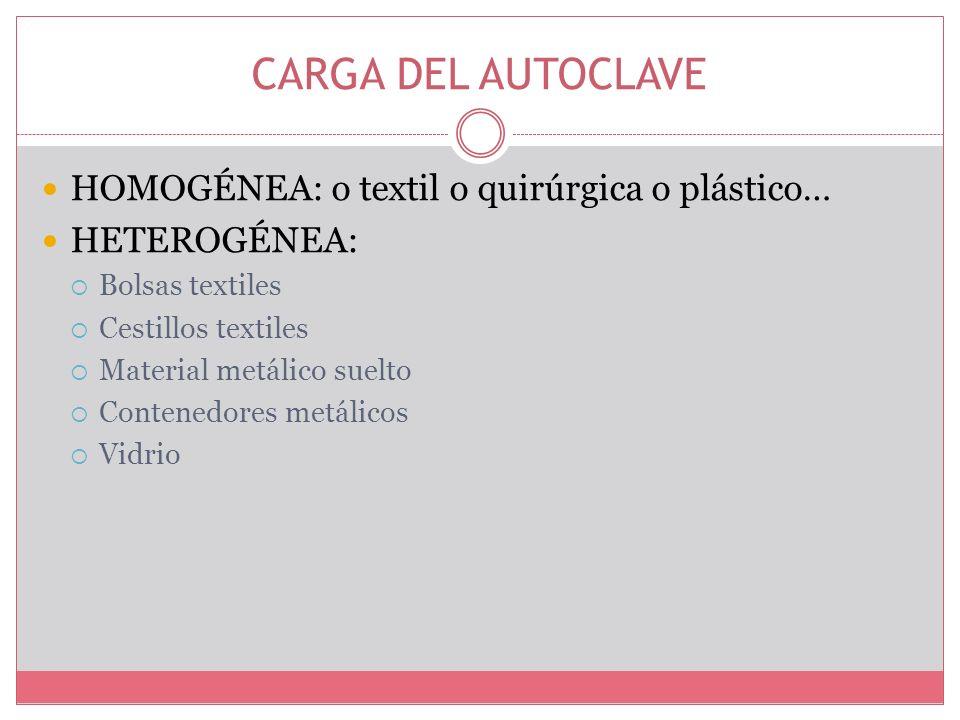 CARGA DEL AUTOCLAVE HOMOGÉNEA: o textil o quirúrgica o plástico… HETEROGÉNEA: Bolsas textiles Cestillos textiles Material metálico suelto Contenedores