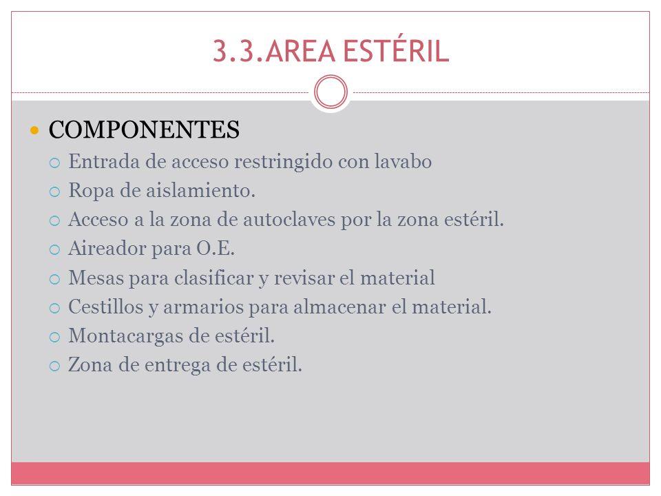 3.3.AREA ESTÉRIL COMPONENTES Entrada de acceso restringido con lavabo Ropa de aislamiento. Acceso a la zona de autoclaves por la zona estéril. Aireado
