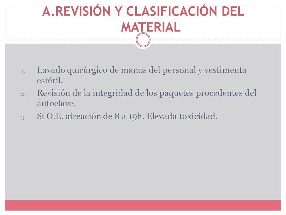 A.REVISIÓN Y CLASIFICACIÓN DEL MATERIAL 1. Lavado quirúrgico de manos del personal y vestimenta estéril. 2. Revisión de la integridad de los paquetes