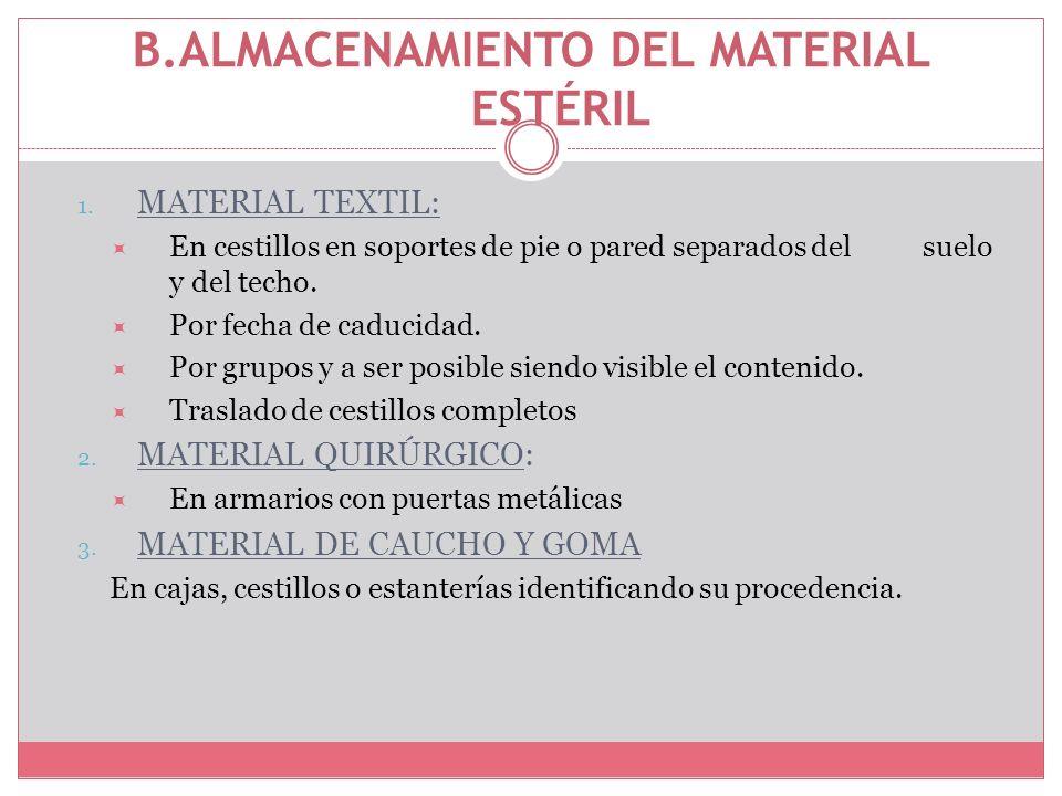 B.ALMACENAMIENTO DEL MATERIAL ESTÉRIL 1. MATERIAL TEXTIL: En cestillos en soportes de pie o pared separados del suelo y del techo. Por fecha de caduci