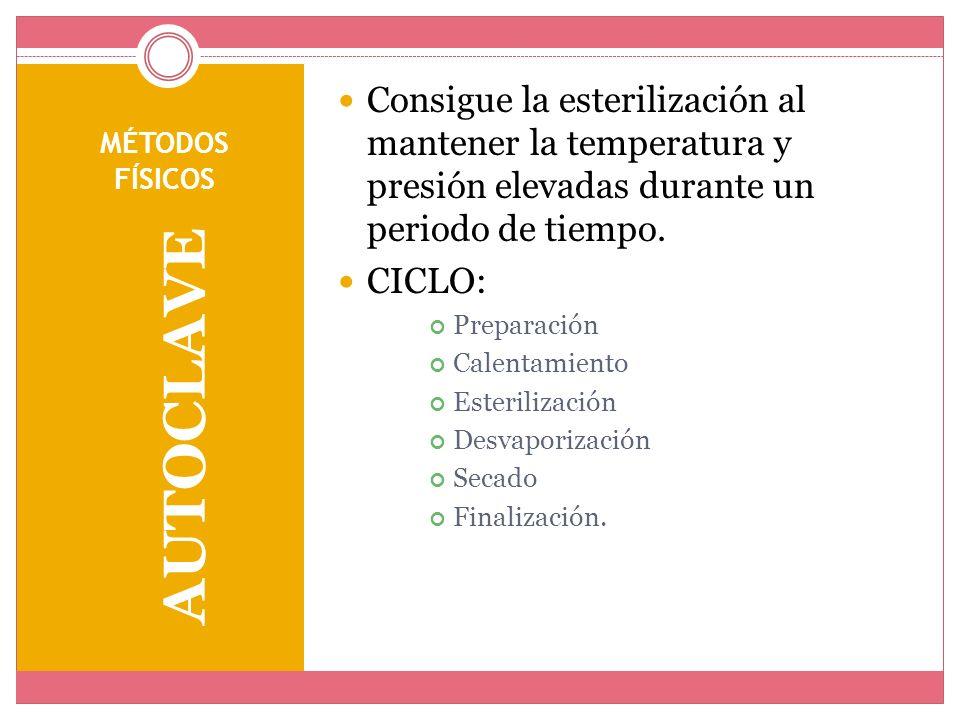 MÉTODOS FÍSICOS AUTOCLAVE Consigue la esterilización al mantener la temperatura y presión elevadas durante un periodo de tiempo. CICLO: Preparación Ca
