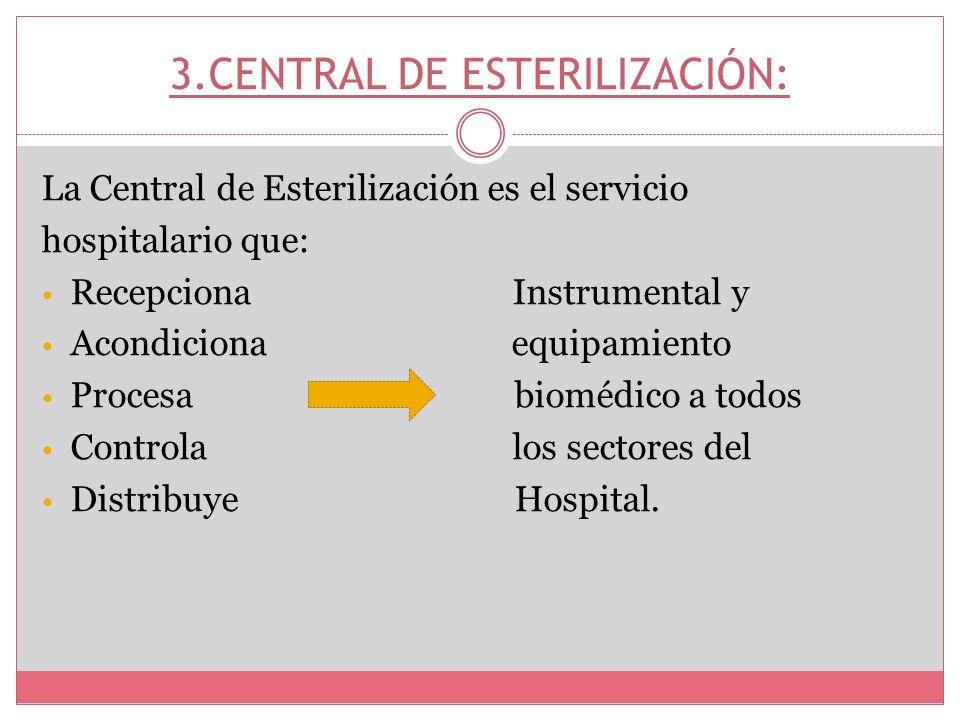 3.CENTRAL DE ESTERILIZACIÓN: La Central de Esterilización es el servicio hospitalario que: Recepciona Instrumental y Acondiciona equipamiento Procesa