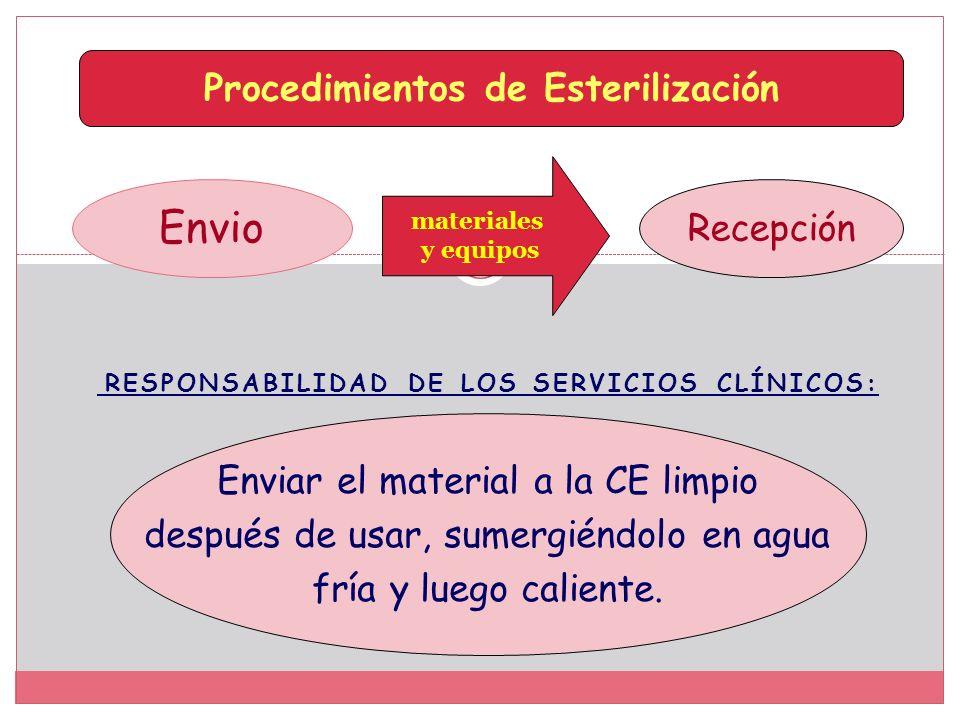 RESPONSABILIDAD DE LOS SERVICIOS CLÍNICOS: Procedimientos de Esterilización Envio Recepción materiales y equipos Enviar el material a la CE limpio des