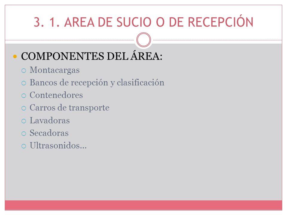 3. 1. AREA DE SUCIO O DE RECEPCIÓN COMPONENTES DEL ÁREA: Montacargas Bancos de recepción y clasificación Contenedores Carros de transporte Lavadoras S