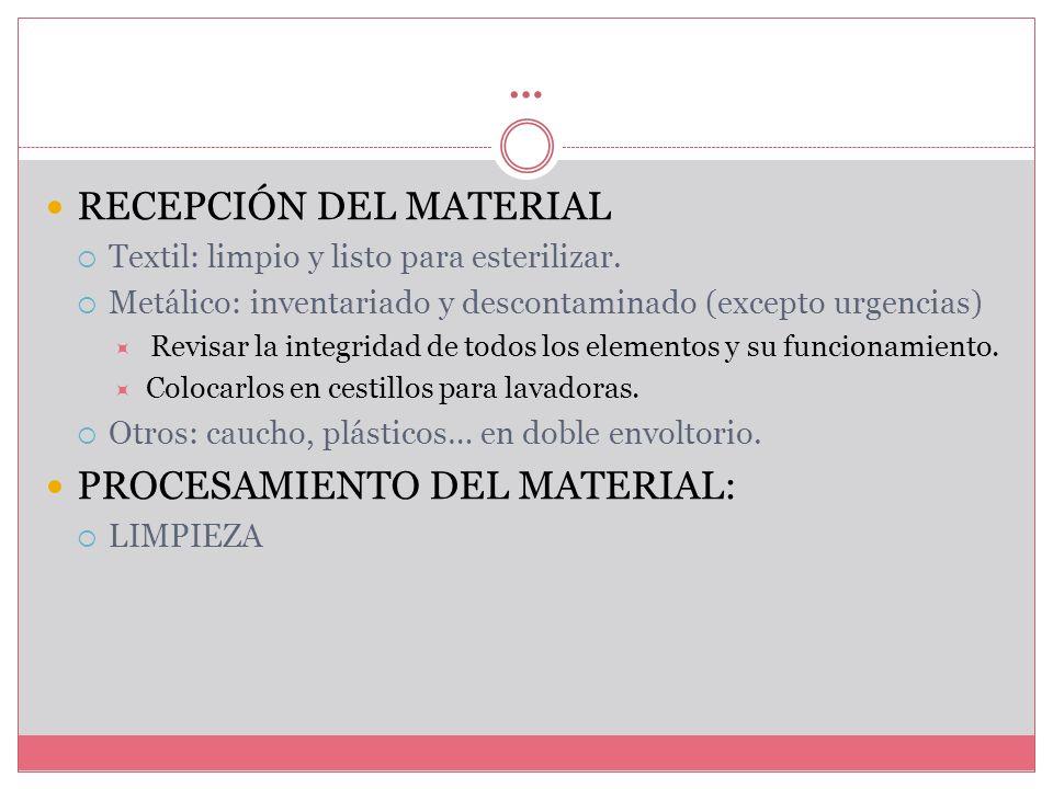… RECEPCIÓN DEL MATERIAL Textil: limpio y listo para esterilizar. Metálico: inventariado y descontaminado (excepto urgencias) Revisar la integridad de