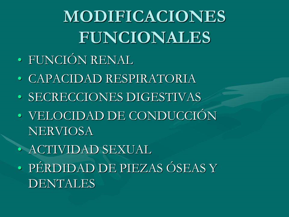 MODIFICACIONES FUNCIONALES FUNCIÓN RENALFUNCIÓN RENAL CAPACIDAD RESPIRATORIACAPACIDAD RESPIRATORIA SECRECCIONES DIGESTIVASSECRECCIONES DIGESTIVAS VELO