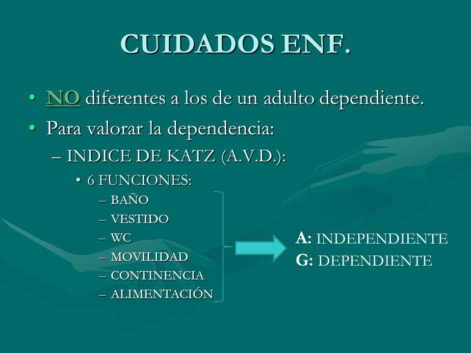 CUIDADOS ENF. NO diferentes a los de un adulto dependiente.NO diferentes a los de un adulto dependiente. Para valorar la dependencia:Para valorar la d