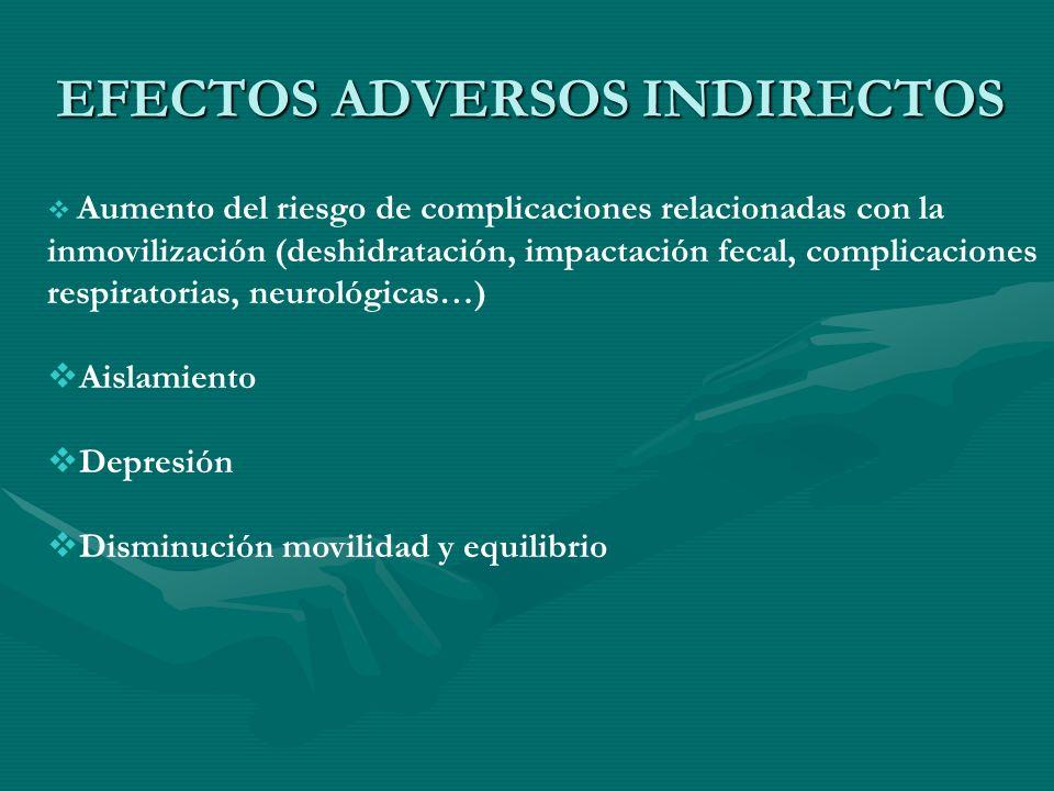 EFECTOS ADVERSOS INDIRECTOS Aumento del riesgo de complicaciones relacionadas con la inmovilización (deshidratación, impactación fecal, complicaciones