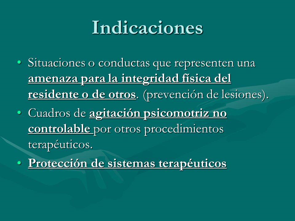 Indicaciones Situaciones o conductas que representen una amenaza para la integridad física del residente o de otros. (prevención de lesiones).Situacio