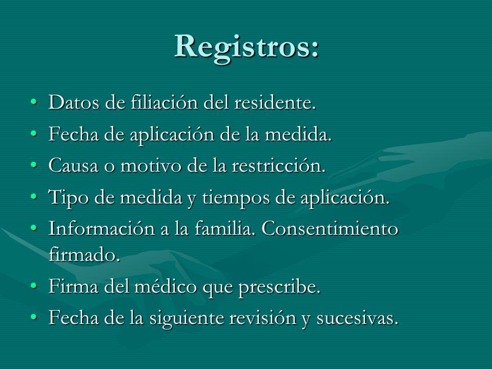 Registros: Datos de filiación del residente.Datos de filiación del residente. Fecha de aplicación de la medida.Fecha de aplicación de la medida. Causa