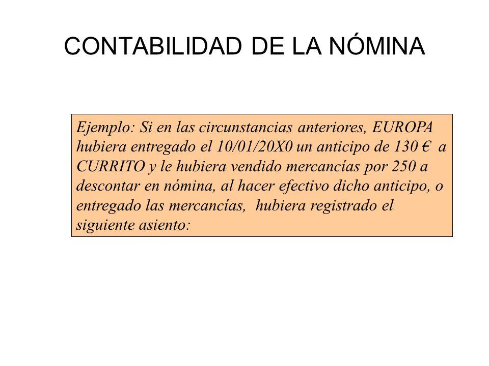 CONTABILIDAD DE LA NÓMINA Ejemplo: Si en las circunstancias anteriores, EUROPA hubiera entregado el 10/01/20X0 un anticipo de 130 a CURRITO y le hubie