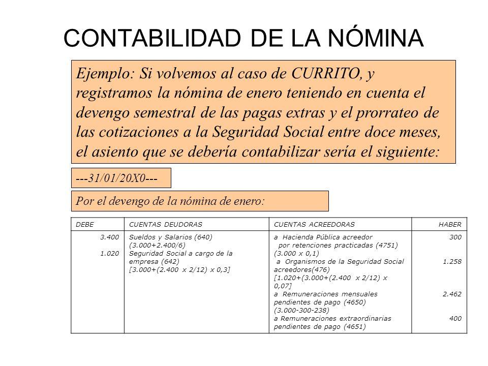 CONTABILIDAD DE LA NÓMINA Ejemplo: Si volvemos al caso de CURRITO, y registramos la nómina de enero teniendo en cuenta el devengo semestral de las pag