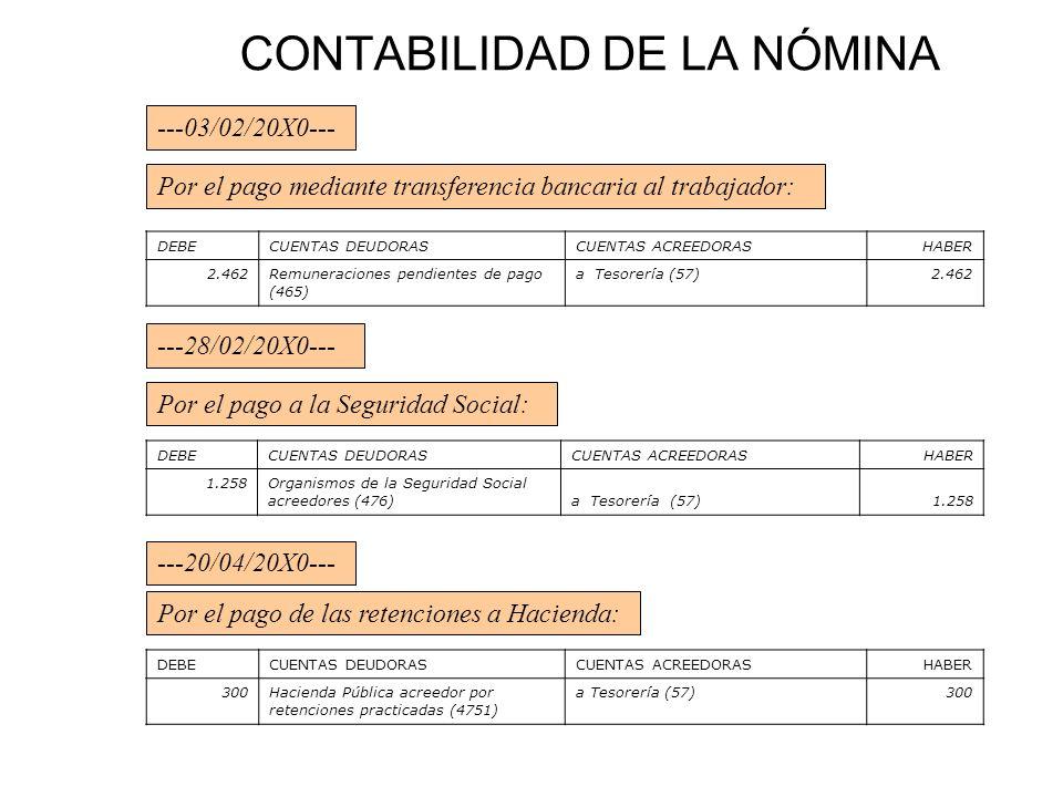 CONTABILIDAD DE LA NÓMINA ---03/02/20X0--- Por el pago mediante transferencia bancaria al trabajador: DEBECUENTAS DEUDORASCUENTAS ACREEDORASHABER 2.46