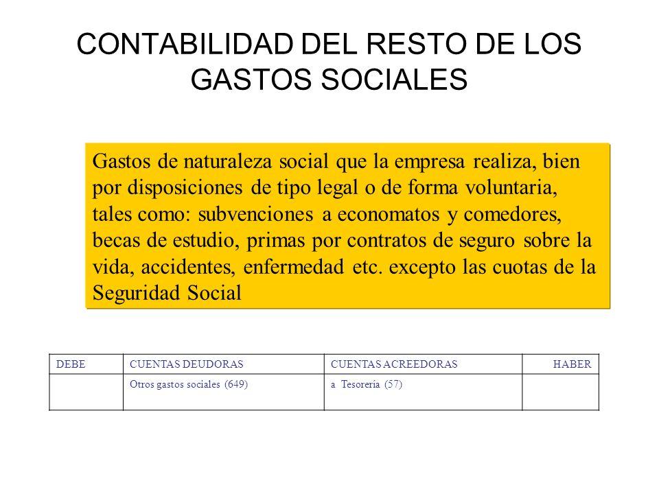 CONTABILIDAD DEL RESTO DE LOS GASTOS SOCIALES Gastos de naturaleza social que la empresa realiza, bien por disposiciones de tipo legal o de forma volu