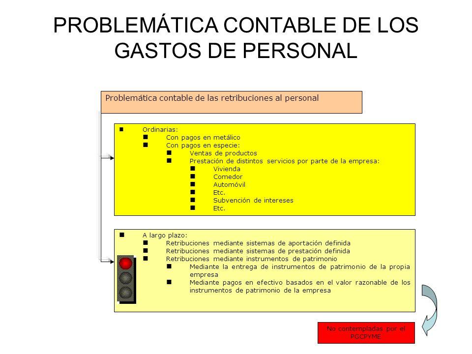 PROBLEMÁTICA CONTABLE DE LOS GASTOS DE PERSONAL Ordinarias: Con pagos en metálico Con pagos en especie: Ventas de productos Prestación de distintos se