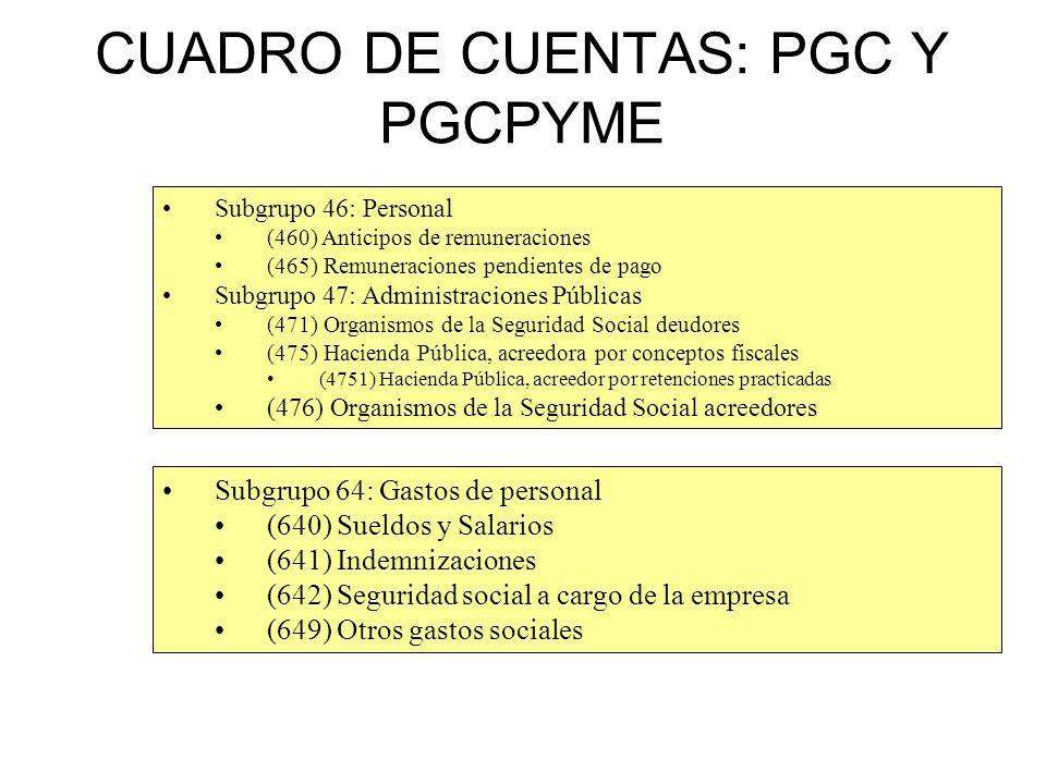 CUADRO DE CUENTAS: PGC Y PGCPYME Subgrupo 64: Gastos de personal (640) Sueldos y Salarios (641) Indemnizaciones (642) Seguridad social a cargo de la e