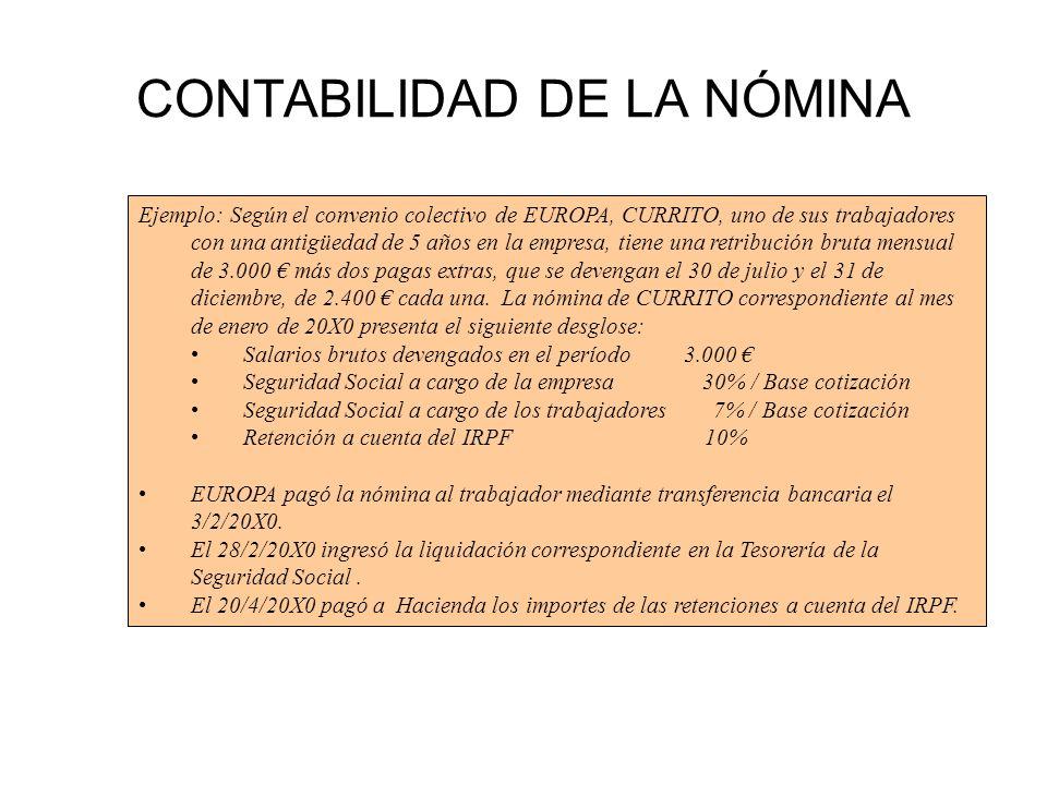 CONTABILIDAD DE LA NÓMINA Por el devengo de la nómina: ---01/01/20X0--- DEBECUENTAS DEUDORASCUENTAS ACREEDORASHABER 3.000 1.020 Sueldos y Salarios (640) Seguridad Social a cargo de la empresa(642) a Hacienda Pública acreedor por retenciones practicadas (4751) (3.000x0,1) a Organismos de la Seguridad Social acreedores (476) (1.020+3.400x0,07) a Remuneraciones pendientes de pago(465) 300 1.258 2.462