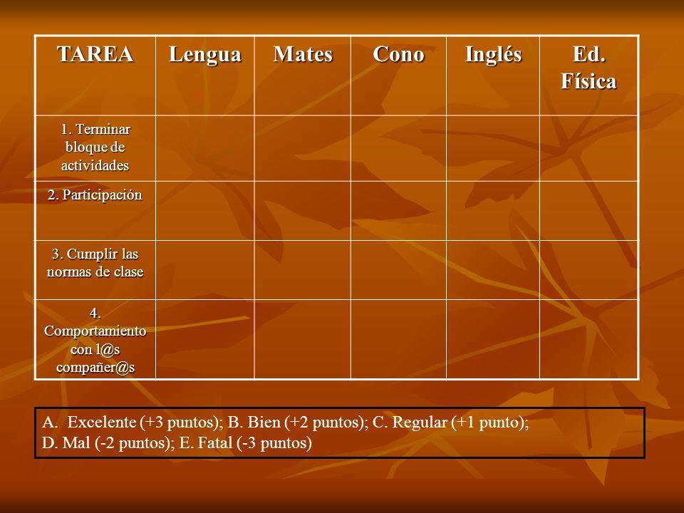 TAREALenguaMatesConoInglés Ed.Física 1. Terminar bloque de actividades 2.