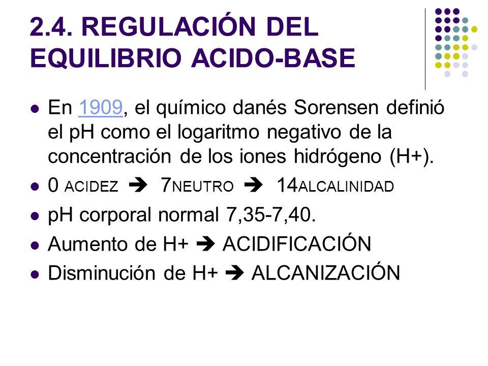 2.4. REGULACIÓN DEL EQUILIBRIO ACIDO-BASE En 1909, el químico danés Sorensen definió el pH como el logaritmo negativo de la concentración de los iones