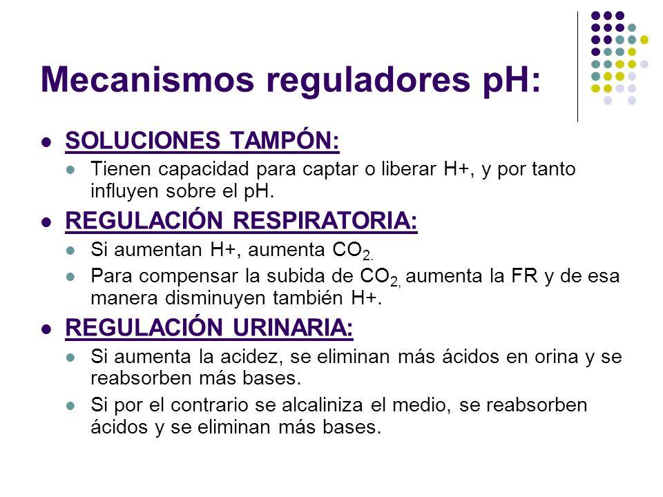 Mecanismos reguladores pH: SOLUCIONES TAMPÓN: Tienen capacidad para captar o liberar H+, y por tanto influyen sobre el pH.