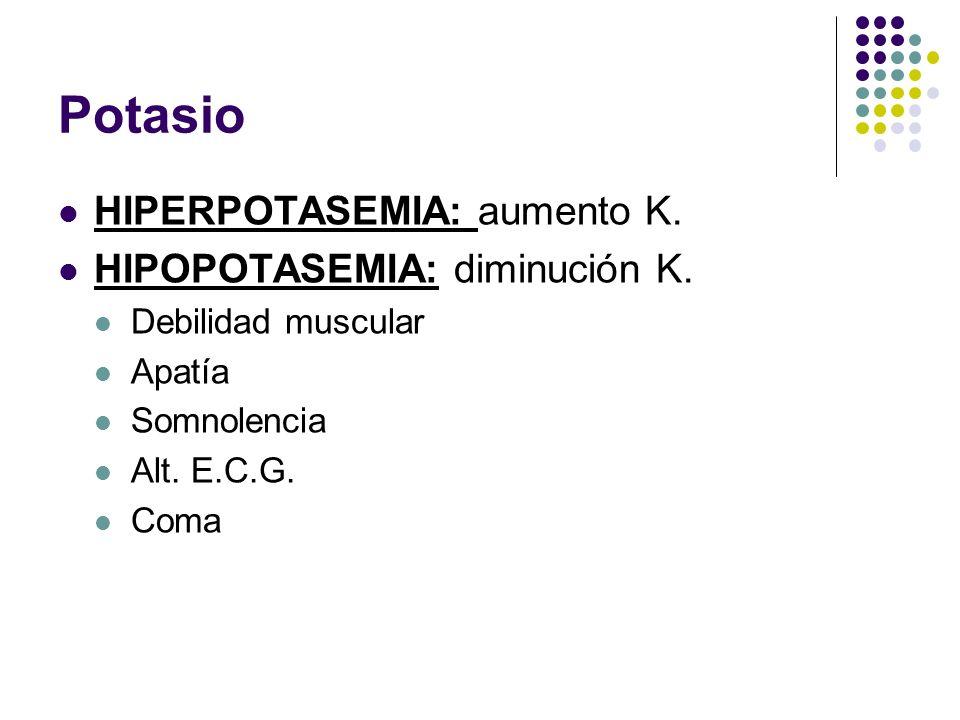 Potasio HIPERPOTASEMIA: aumento K.HIPOPOTASEMIA: diminución K.