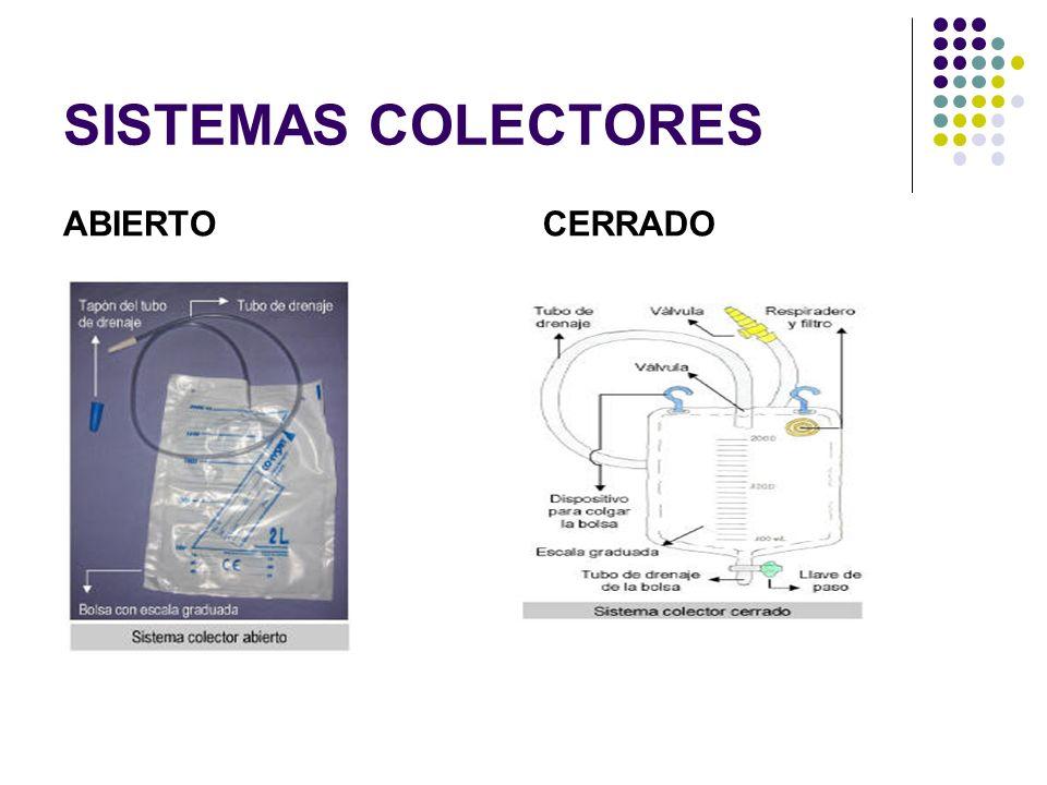 SISTEMAS COLECTORES ABIERTOCERRADO