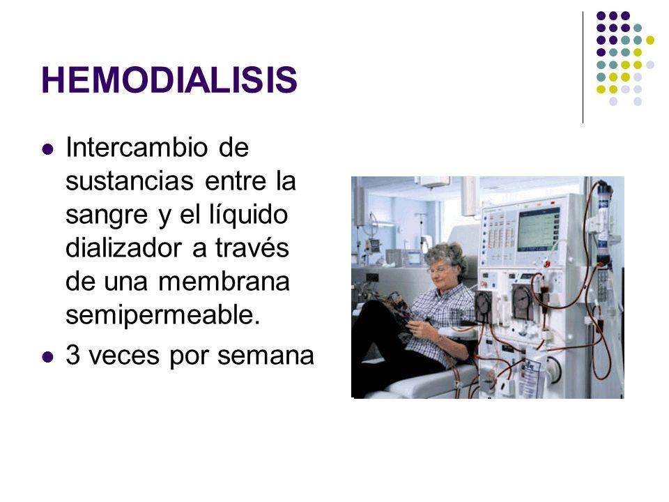 HEMODIALISIS Intercambio de sustancias entre la sangre y el líquido dializador a través de una membrana semipermeable.