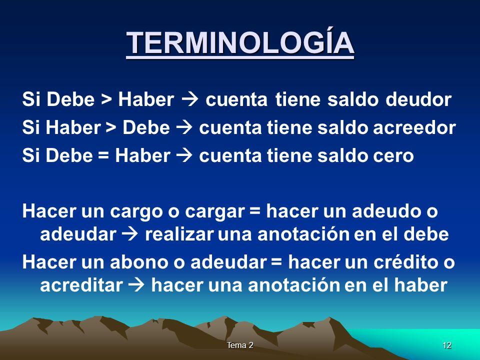 Tema 212 TERMINOLOGÍA Si Debe > Haber cuenta tiene saldo deudor Si Haber > Debe cuenta tiene saldo acreedor Si Debe = Haber cuenta tiene saldo cero Ha