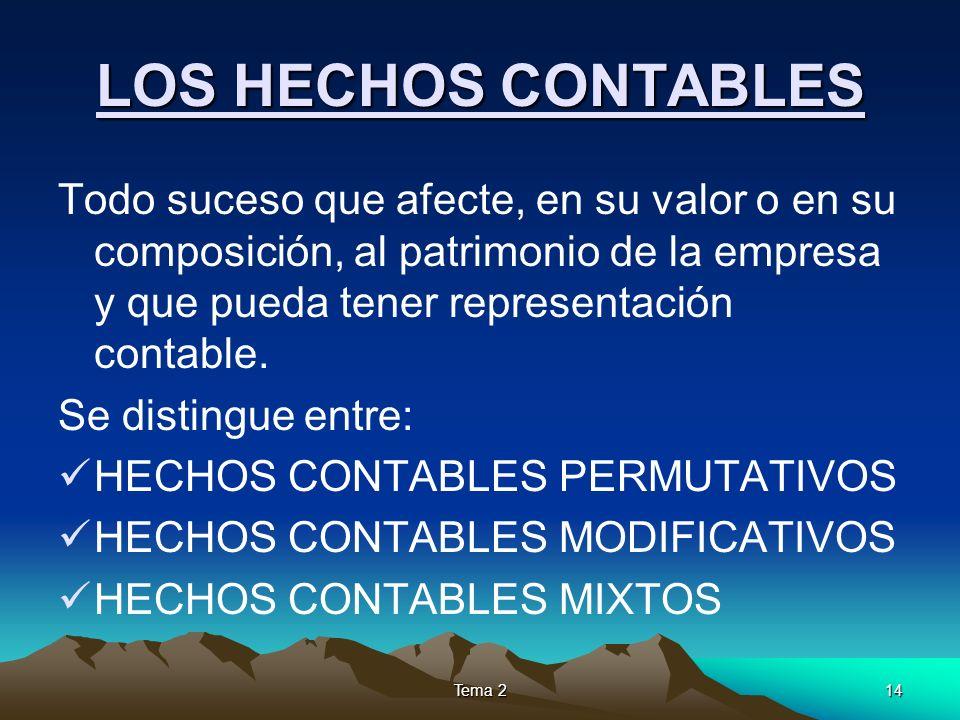 Tema 214 LOS HECHOS CONTABLES Todo suceso que afecte, en su valor o en su composición, al patrimonio de la empresa y que pueda tener representación co