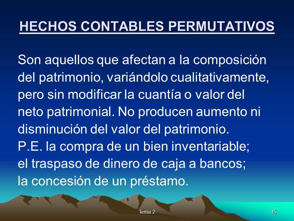 Tema 215 HECHOS CONTABLES PERMUTATIVOS Son aquellos que afectan a la composición del patrimonio, variándolo cualitativamente, pero sin modificar la cu