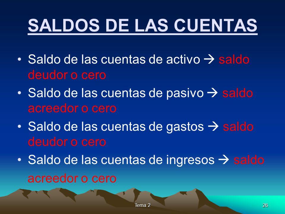 Tema 226 SALDOS DE LAS CUENTAS Saldo de las cuentas de activo saldo deudor o cero Saldo de las cuentas de pasivo saldo acreedor o cero Saldo de las cu