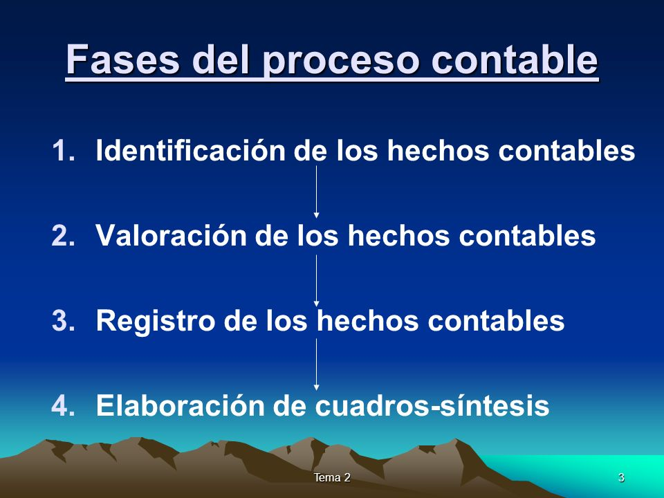 Tema 214 LOS HECHOS CONTABLES Todo suceso que afecte, en su valor o en su composición, al patrimonio de la empresa y que pueda tener representación contable.