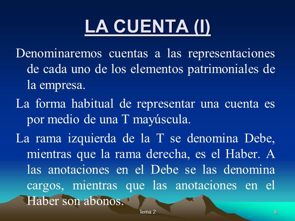 Tema 26 LA CUENTA (I) Denominaremos cuentas a las representaciones de cada uno de los elementos patrimoniales de la empresa. La forma habitual de repr