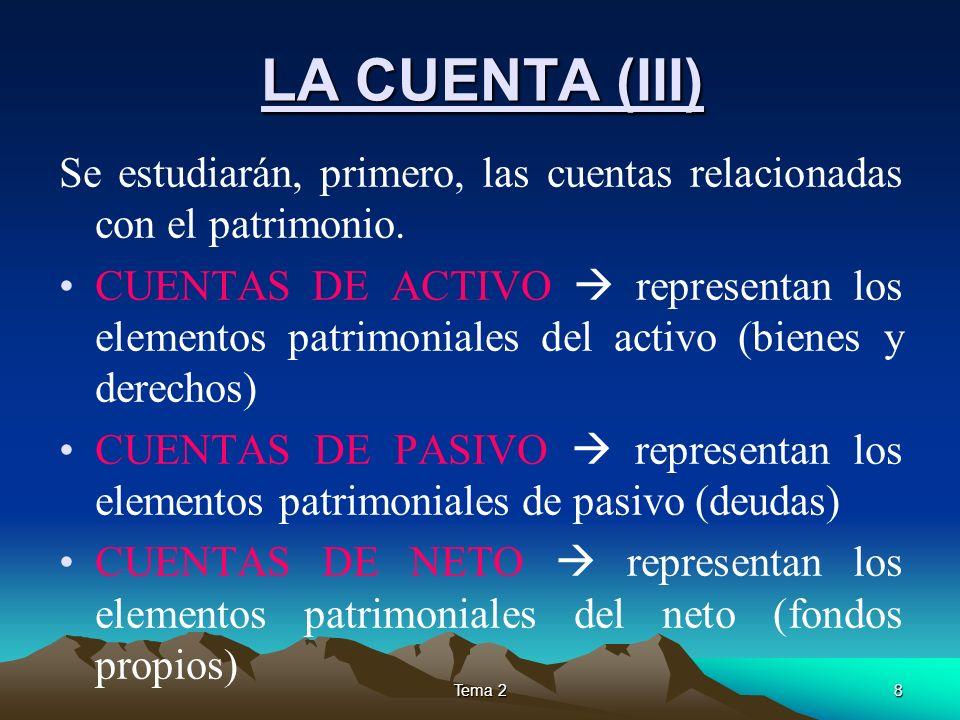 Tema 28 LA CUENTA (III) Se estudiarán, primero, las cuentas relacionadas con el patrimonio. CUENTAS DE ACTIVO representan los elementos patrimoniales