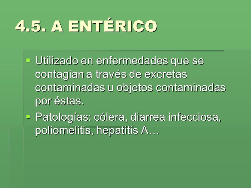 4.5. A ENTÉRICO Utilizado en enfermedades que se contagian a través de excretas contaminadas u objetos contaminadas por éstas. Utilizado en enfermedad