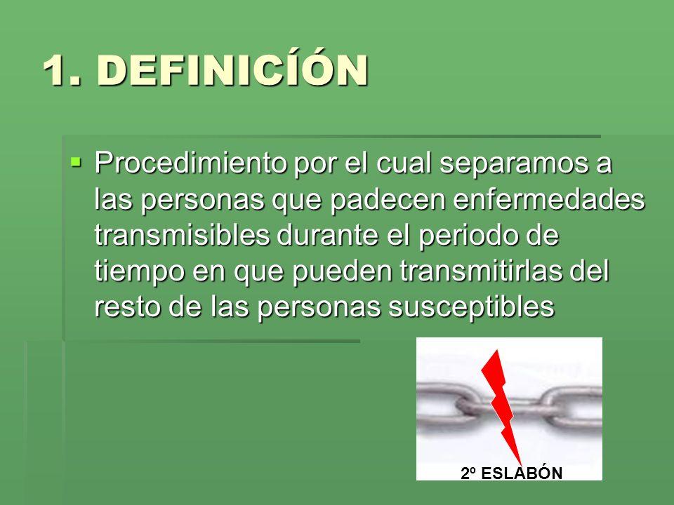 1. DEFINICÍÓN Procedimiento por el cual separamos a las personas que padecen enfermedades transmisibles durante el periodo de tiempo en que pueden tra