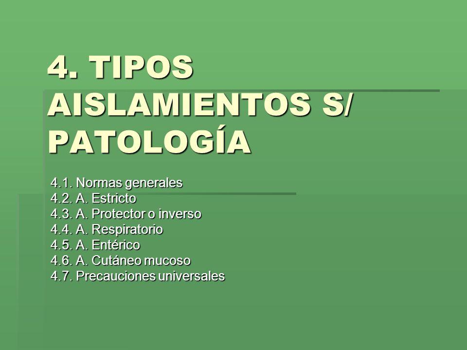 4. TIPOS AISLAMIENTOS S/ PATOLOGÍA 4.1. Normas generales 4.2. A. Estricto 4.3. A. Protector o inverso 4.4. A. Respiratorio 4.5. A. Entérico 4.6. A. Cu