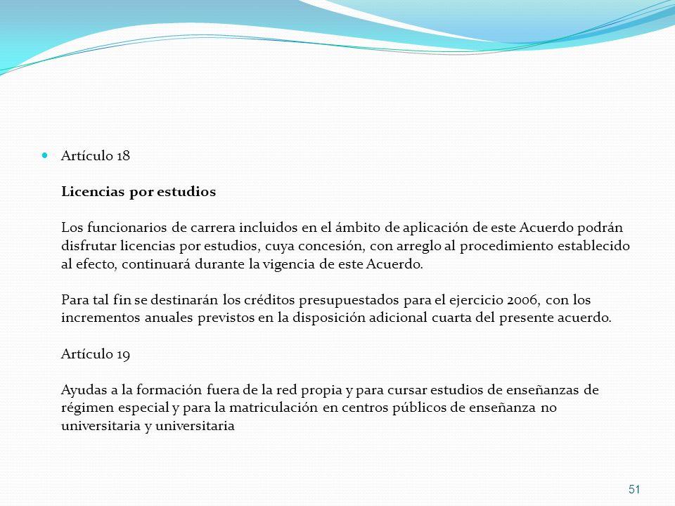 Artículo 18 Licencias por estudios Los funcionarios de carrera incluidos en el ámbito de aplicación de este Acuerdo podrán disfrutar licencias por est