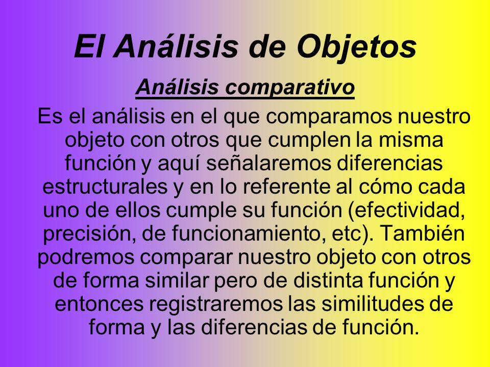 El Análisis de Objetos Análisis comparativo Es el análisis en el que comparamos nuestro objeto con otros que cumplen la misma función y aquí señalarem