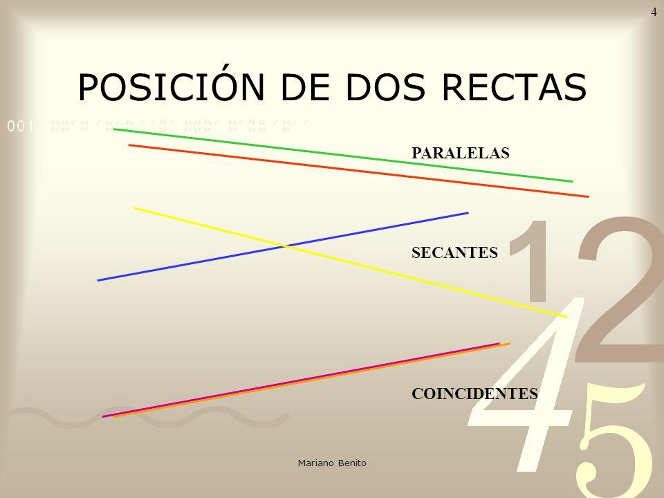 Mariano Benito 3 RECTAS EN EL PLANO Con una regla podemos trazar una rectaCon un punto la recta queda dividida en dos semirrectas A B Con dos puntos t