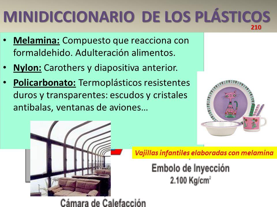 MINIDICCIONARIO DE LOS PLÁSTICOS Proceso de Inyección del plástico Melamina: Compuesto que reacciona con formaldehido. Adulteración alimentos. Nylon: