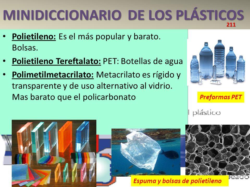MINIDICCIONARIO DE LOS PLÁSTICOS Proceso de Soplado y moldeado del plástico Polietileno: Es el más popular y barato. Bolsas. Polietileno Tereftalato: