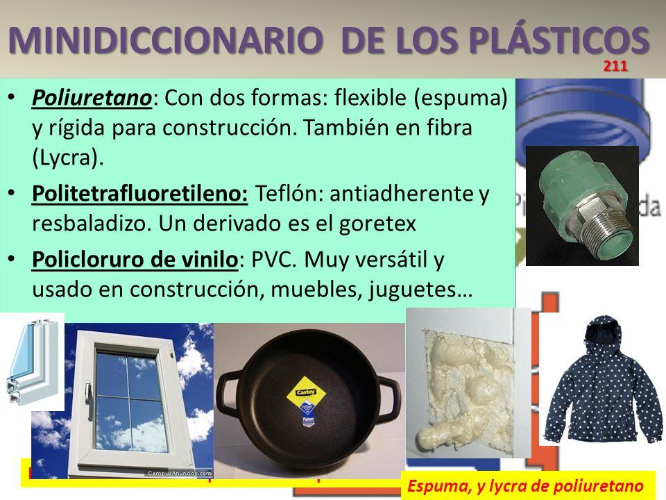 MINIDICCIONARIO DE LOS PLÁSTICOS Proceso de moldeo del plástico a alta presión Poliuretano: Con dos formas: flexible (espuma) y rígida para construcci