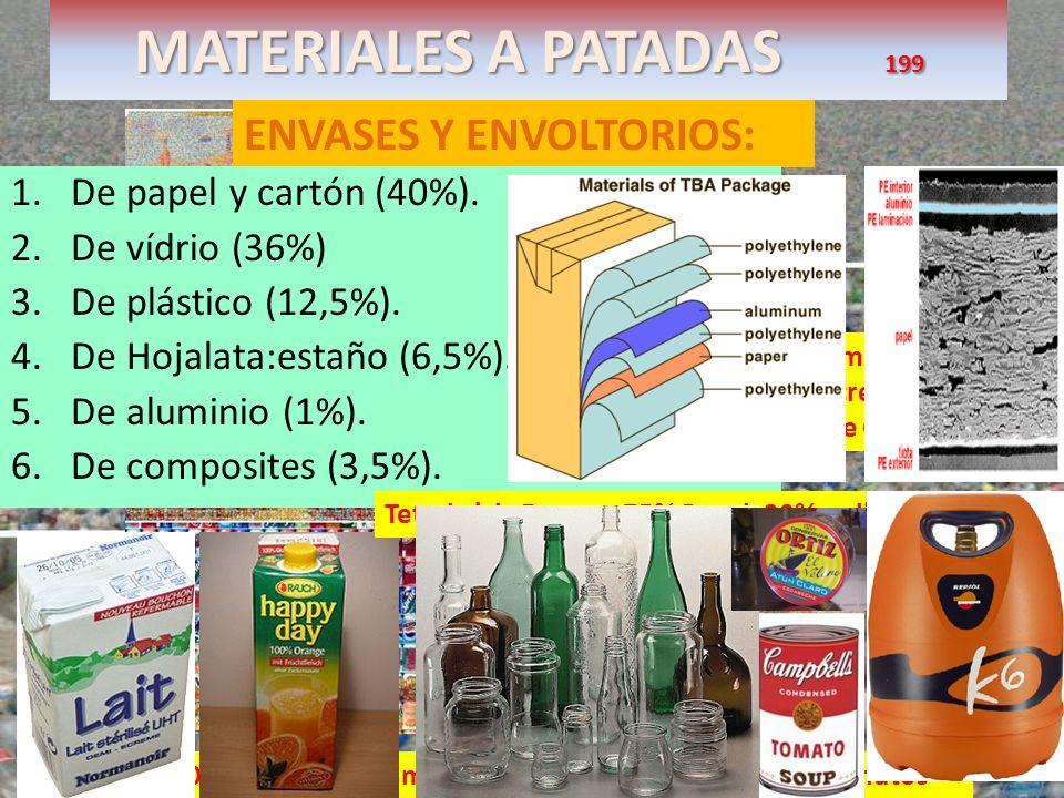 MATERIALES A PATADAS 199 2x 10 6 Botellas consumidas por los americanos en cinco minutos ENVASES Y ENVOLTORIOS: 10 5 Latas consumidas por los american