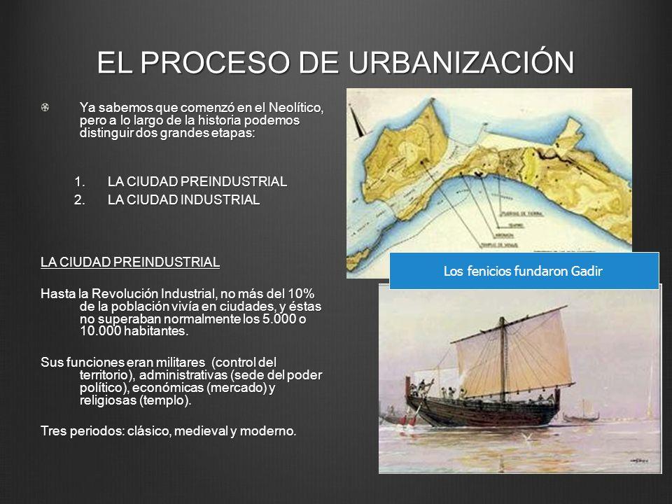 ETAPA PREINDUSTRIAL: LA CIUDAD CLÁSICA En los siglos IX y VIII a.