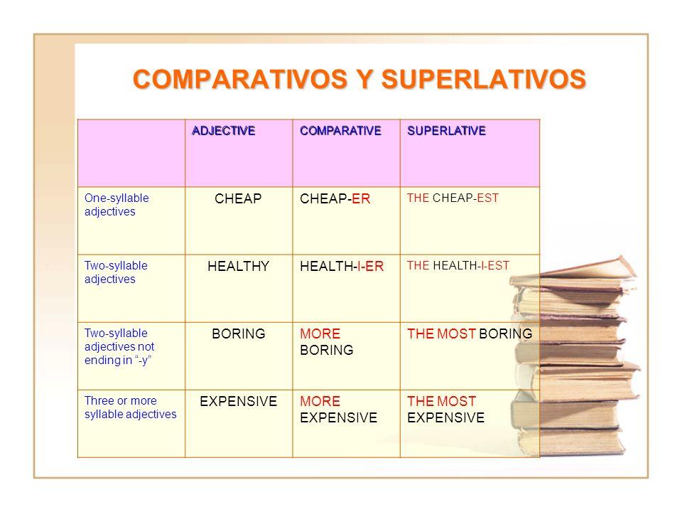 COMPARATIVOS Y SUPERLATIVOS ADJECTIVECOMPARATIVESUPERLATIVE One-syllable adjectives CHEAPCHEAP-ER THE CHEAP-EST Two-syllable adjectives HEALTHYHEALTH-