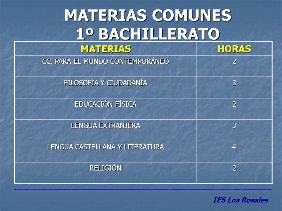 MATERIAS PROPIAS DE MODALIDAD 1º BACHILLERATO HUMANIDADES CC.SOCIALES CC.SOCIALESCIENCIASTECNOLOGÍA HISTORIA DEL MUNDO CONTEMPORÁNEO MATEMÁTICAS I LATÍN I MATEMÁTICAS APLICADAS A LAS CC.