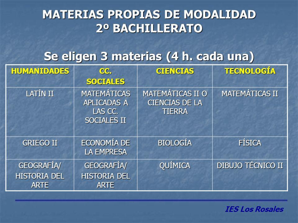 MATERIAS OPTATIVAS 2º BACHILLERATO IES Los Rosales Se elige 1 materia (4 h.) entre: - Psicología - Ampliación de 1ª Lengua Extranjera - 2ª Lengua Extranjera - Fundamentos de Adm.