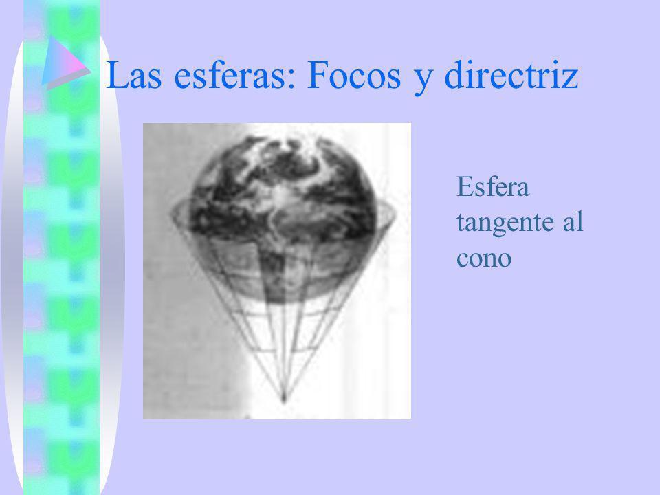 Las esferas: Focos y directriz Esfera tangente al cono
