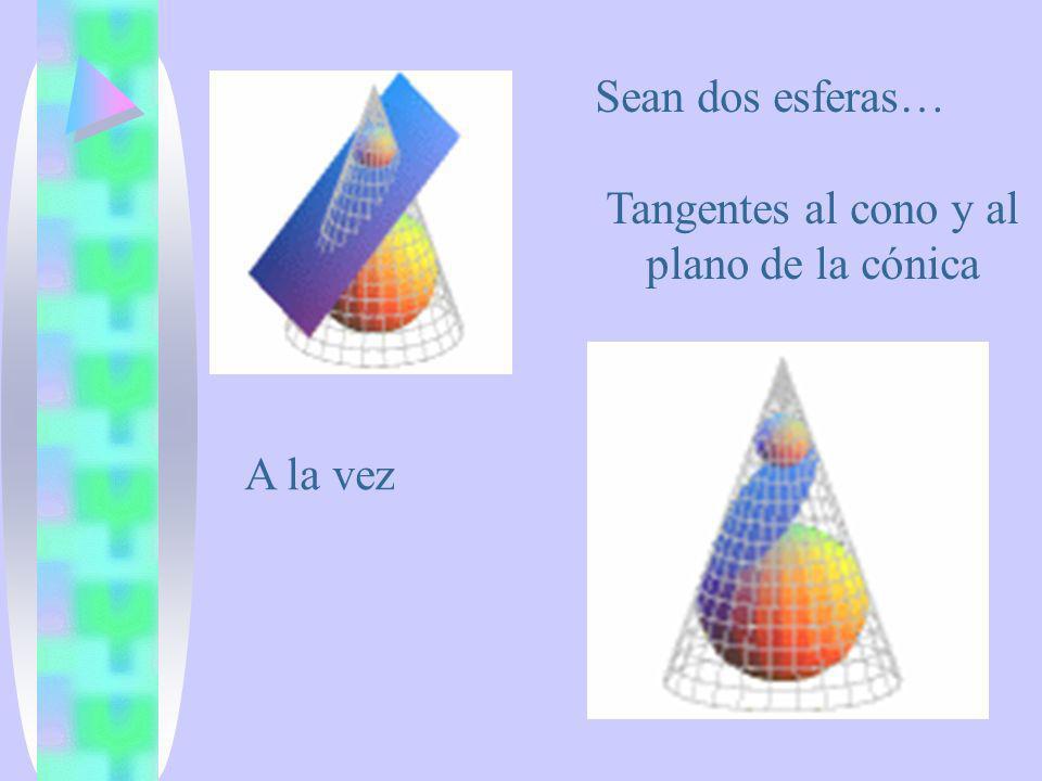 Sean dos esferas… Tangentes al cono y al plano de la cónica A la vez